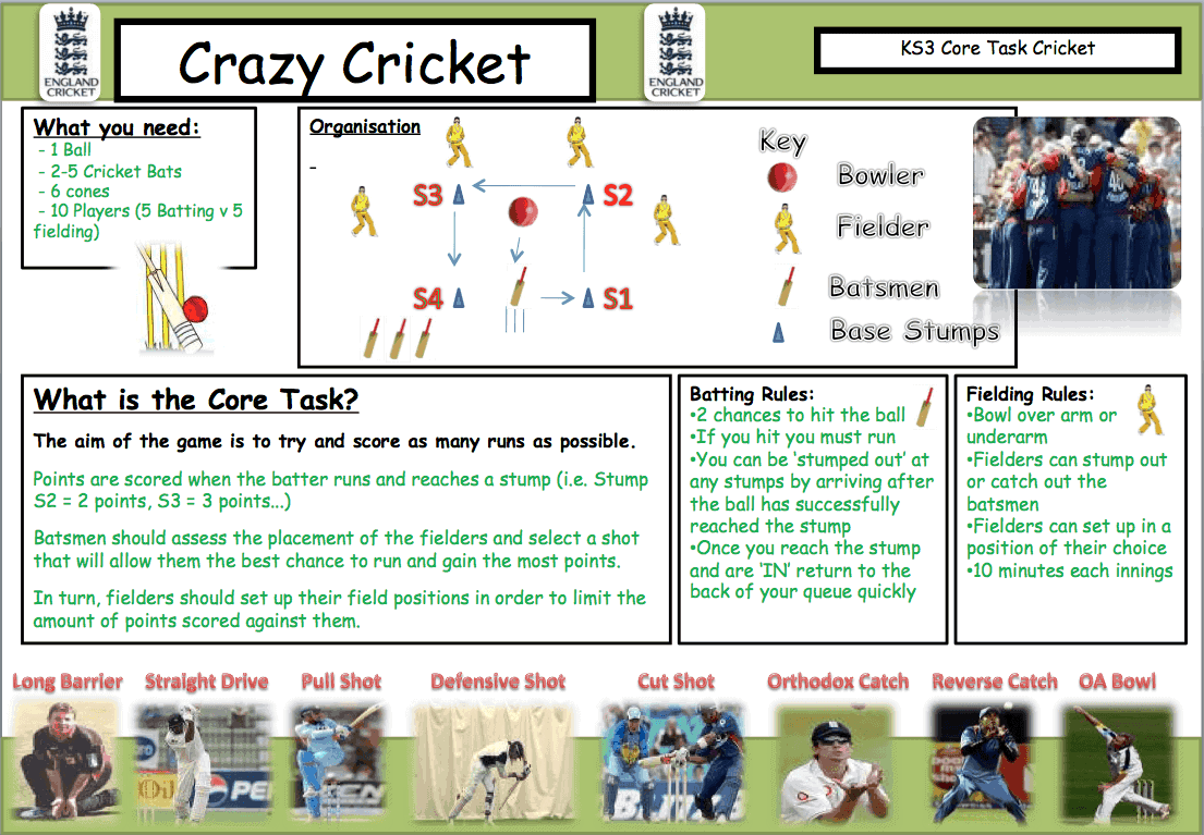 pe4learning-d