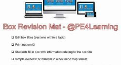Box Revision Mats #BRMats - @PE4Learning