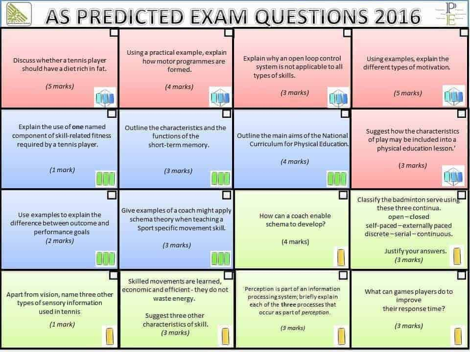 AS AQA Predicted Exam Questions 2016 @NorthKestevenPE – Author @MikeMurrary49