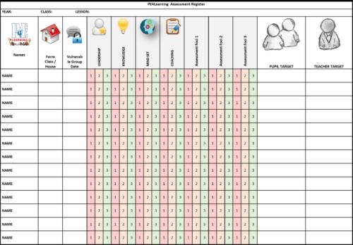 PE Assessment Register Templates