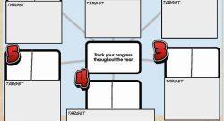 PE Target Setting Tracking Sheet @JDunnPE