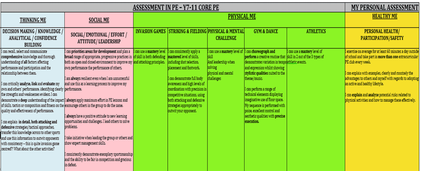 assessment-without-levels