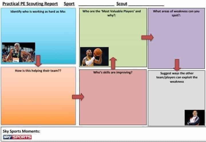 Non Participant Worksheets In Physical Education Pe4learning