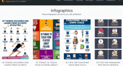 BelievePerform - Free Sports Infographics Posters
