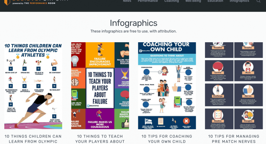 believeperform free sports infographics posters pe4learning