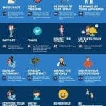 20 tips for all sport parents from @BelievePHQ