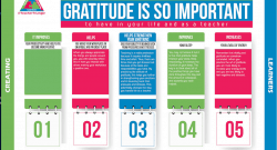 5 reasons why gratitude is so important @TeacherTriangle