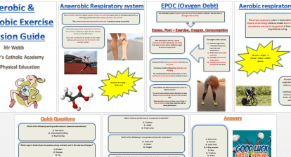 GCSE PE AQA Revision Guides @MrWebb_PE – Applied Anatomy and Physiology [DOWNLOAD]