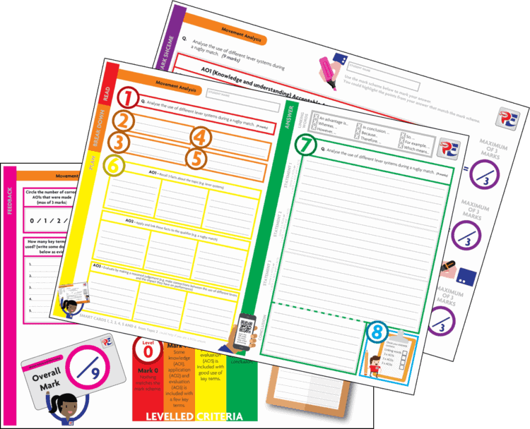 Edexcel GCSE PE Smart Sheets - SmartPE.co.uk | A Smarter Way To Learn @_SmartPE [Affiliate]